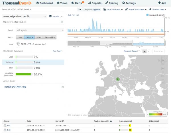 Monitoring IPv6 websites and SaaS apps via ThousandEyes - Edge Cloud