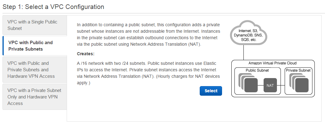 Figure 2: VPC with Public and Private Subnets - Step 1
